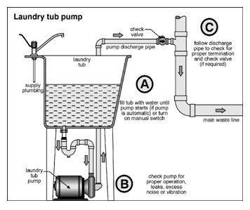 Tankless water heater as well Sink Parts Names moreover I Have Four 4 Ohm Speakers Connected In Parallel To My Connect   6618765 furthermore HT 11 05 besides Ceiling Fan Switch. on bathroom wiring diagram
