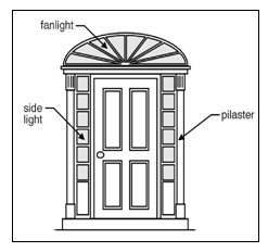 Image Result For Wainscoting Name